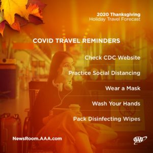 covid travel reminders thanksgiving 2020 AAA