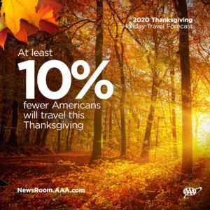 AAA at least 10% fewer americans will travel this thanksgiving